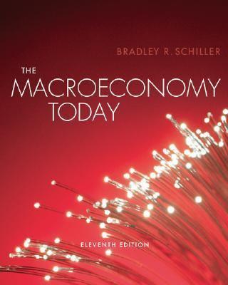 Macro Economy Today