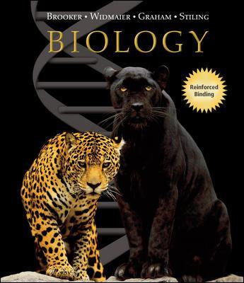Biology (Reinforced NASTA Binding for Secondary Market)