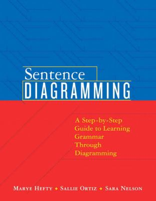 Sentence Diagramming: A Step-by-Step Approach to Learning Grammar Through Diagramming