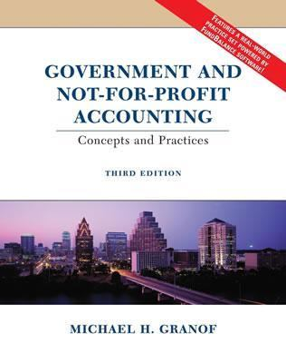 Not for profit accounting