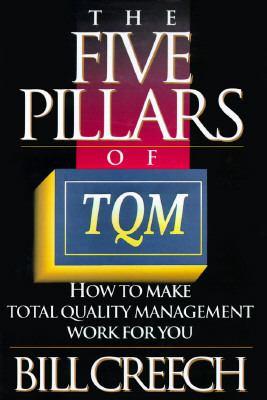 Five Pillars of Tqm