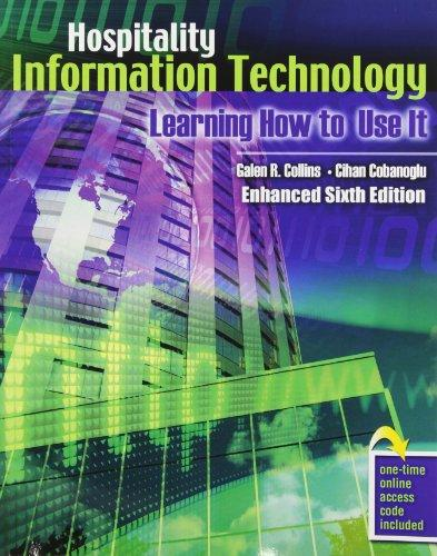 how to learn information technology