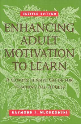 Learning Motivation Animation - YouTube