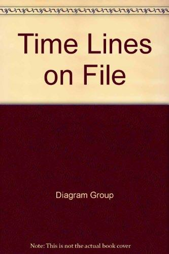 Time Lines on File