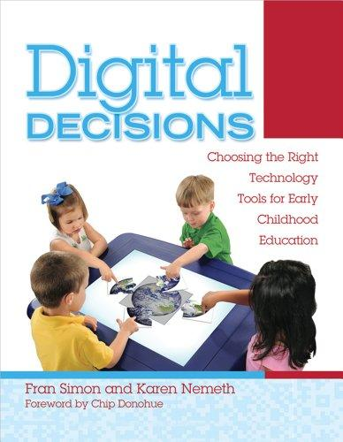 Digital Decisions: Choosing the Right Technology Tools for ...