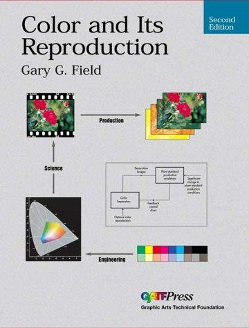 Color & Its Reproduction