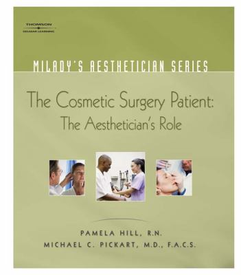The Cosmetic Surgery Patient