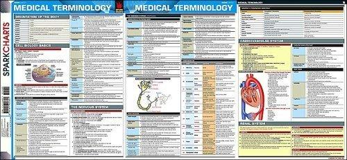 Medical Terminology SparkCharts