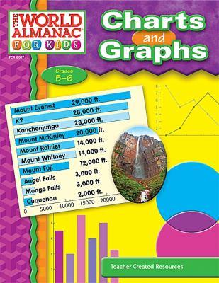 Charts and Graphs Grades 5-6