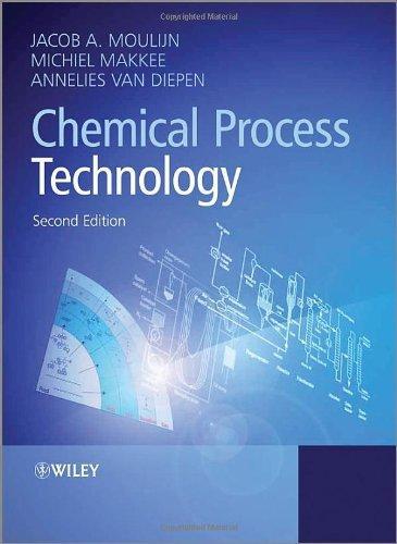 Chemical Process Technology