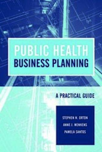 Business planning guide practical application for smes