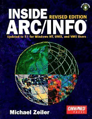 Inside Arc/Info