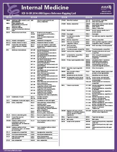 ICD-10 Mappings 2014 Express Reference Coding Card General Surgery