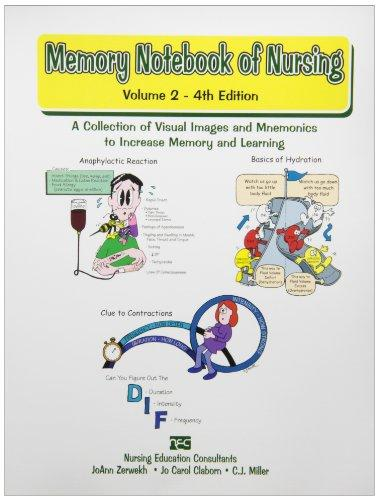 Memory Notebook of Nursing: A Collection of Visual Images and Memonics to Increase Memory and Learning, Vol. 2
