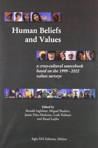 the values and beliefs of human For over twenty-five years ronald inglehart and his colleagues have been collecting survey data on the beliefs and opinions of people all over the world on a variety of topics this work led inglehart to expound his noted theory about the development of post-materialist values in developed countries and explore its effect on politics.