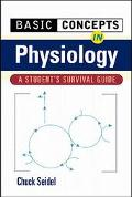 Basic Concepts in Physiology A Student's Survival Guide