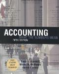 Accounting What the Numb