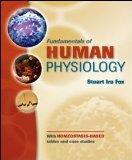 Fundamentals Human Physiology