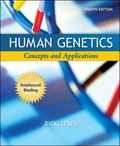 Human Genetics (Reinforced NASTA Binding for Secondary Market)