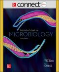 Connect Plus Microbiology Access Card for Foundations in Microbiology