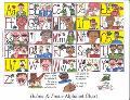 Holder & Fastie Alphabet Chart