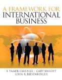 Framework of International Business