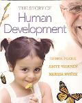 Story of Human Development