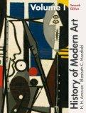 History of Modern Art Volume I Plus MySearchLab with eText -- Access Card Package (7th Edition)