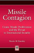 Missile Contagion