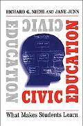 Civic Education What Makes Students Learn