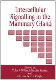 Intercellular Signalling in the Mammary Gland (Language of Science)