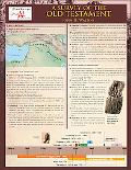 Survey of the Old Testament Laminated Sheet