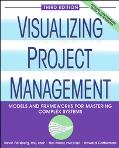 Visualizing Project Management Models And Frameworks For Mastering Complex Systems