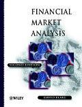 Financial Market Analysis