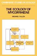 Ecology of Mycorrhizae