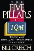 Five Pillars of Tqm