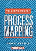 Basics of Process Mapping