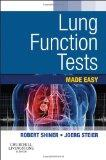 Lung Function Tests