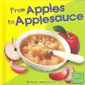 From Apples to Applesauce