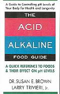 Acid-alkaline Food