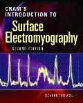 Introduction to Surface Electromyography
