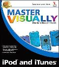 Master Visually Ipod And Itunes