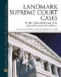 Landmark Supreme Court Cases The Most Influential Decisions of the Supreme Court