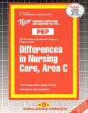Differences in Nursing Care Area III