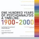 One Hundred Years of Psychoanalysis, A Timeline: 1900-2000