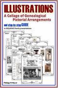 Illustrations : A Collage of Genealogical Pictorial Arrangements