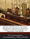 Defense Infrastructure : Continued Management Attentio