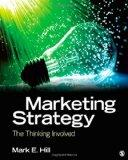 Marketing Strategy : The Thinking Involved