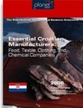 Essential Croatian Manufacturers : Food, Textile, Clothing, and Chemical Companies