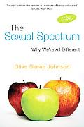 Sexual Spectrum Why We're All Different